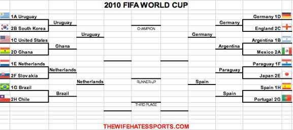 2010-world-cup-bracket-final4