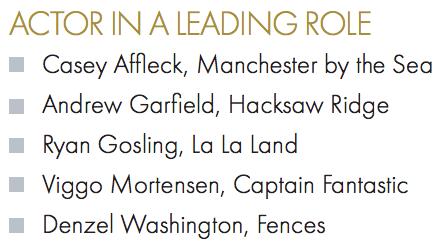 2017-oscars-actor-leading-role