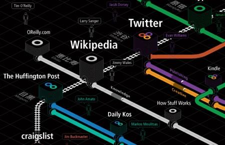 wikipedia-webtrendmap