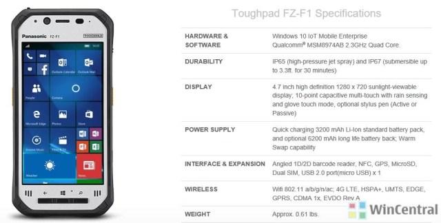 Toughpad FZ-F1