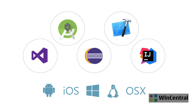 Visual Studio Team Services