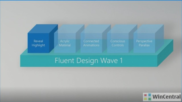 Microsoft Talks About Fluent Design Wave 2 In Official Video