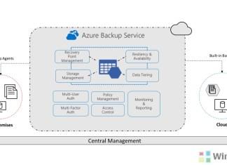 Azure VM backups