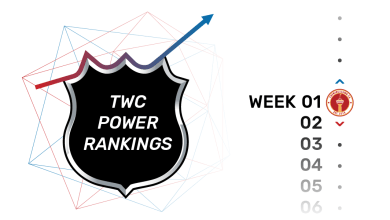TWC NHL Power Rankings Featured Image. Week 01. thewincolumn.ca