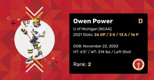 """Owen Power 2021 Draft Profile Card. Defenceman. University of Michigan (NCAA). 2021 Stats: 26 Games Played, 3 Goals, 13 Assists, 16 Points. Date of Birth: November 22, 2002. Height: 6'5"""". Weight: 214 pounds. Left shot. Draft Rank: 2."""