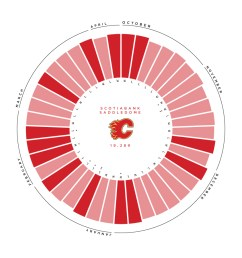 the calgary flames play in the largest arena in the pacific the scotiabank saddledome has a capacity of 19 289 which is the fifth largest capacity in the  [ 1000 x 900 Pixel ]