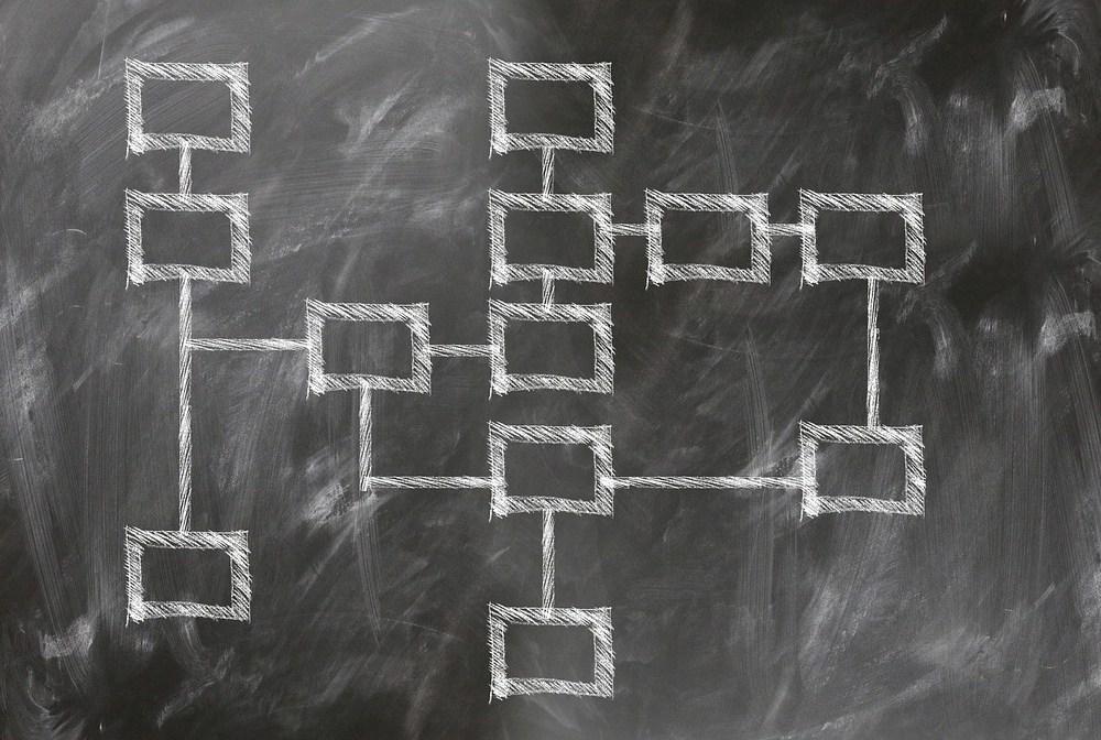 Sales Leaders- Increase Sales By Focusing On Buying, Not Selling.