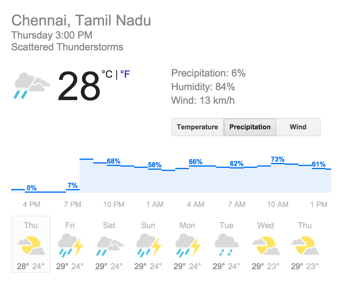 More rains are in the offing for Chennai, following a cyclone-landfall that left large parts of the city underwater. Source: weather.com/Google