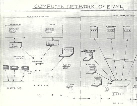 A 1978 diagram of Ayyadurai's email system. Credit: The Email Revolution