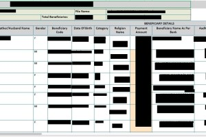 Personal data of thousands of government beneficiaries. Credit: The Wire
