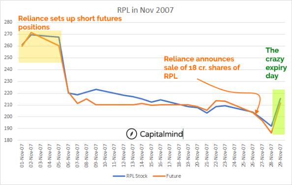 RPL-November (1)