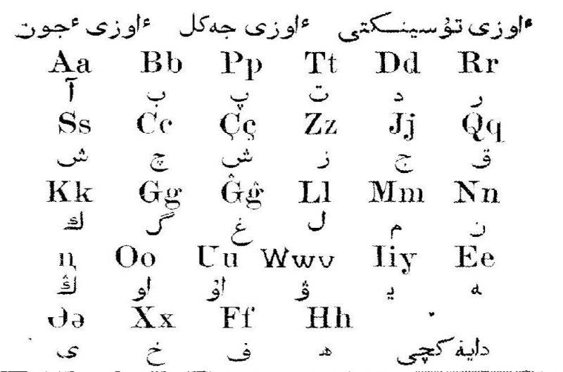 Kazakh_latin_alphabet_1924-800x529