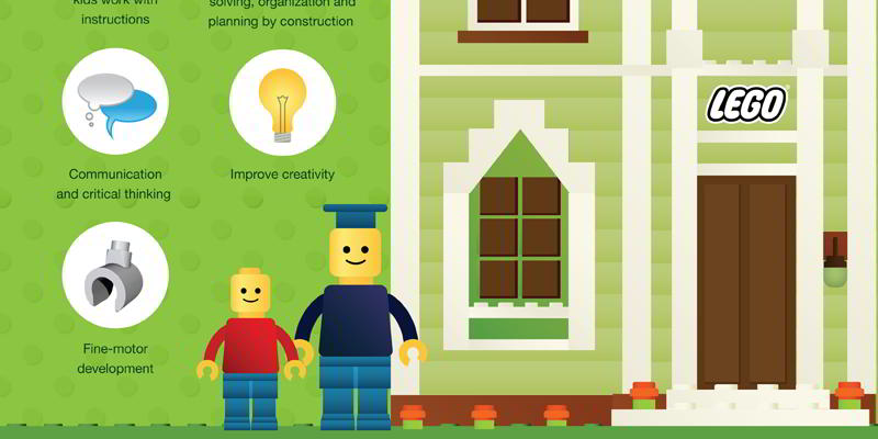 LEGO and Education