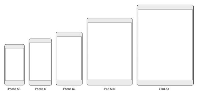 iphone6-sizes