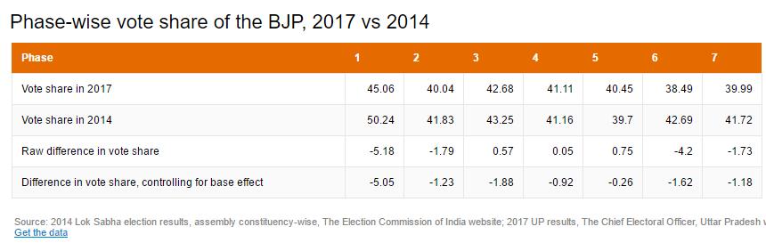 BJP Jagran