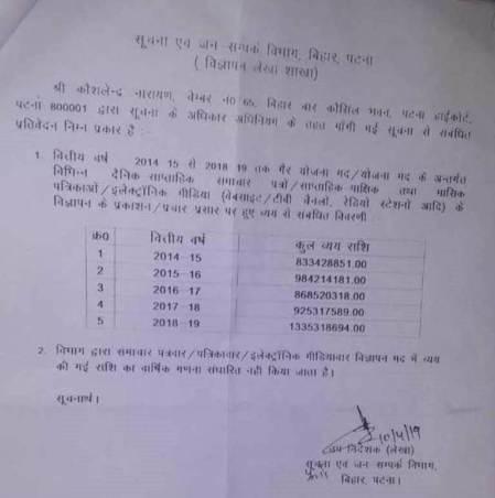 वित्त वर्ष 2014-2015 से लेकर 2018-2019 के बीच तक़रीबन चार अरब 94 करोड़ रुपये के विज्ञापन बिहार की नीतीश कुमार सरकार की ओर जारी किए गए.