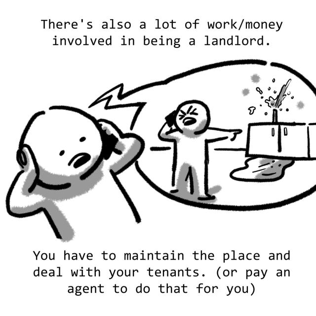 There's also a lot of work/money involved in being a landlord. You have to maintain the place and deal with your tenants. (Or pay an agent to do that for you)