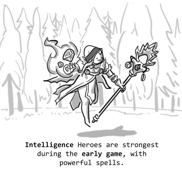 Intelligence Heroes are strongest during the early game, with powerful spells.