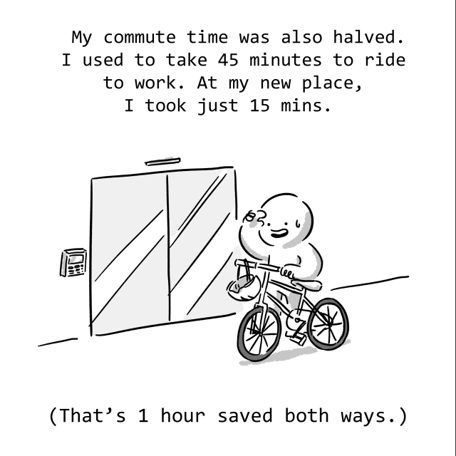 My commute time was also halved. I used to take 45 minutes to ride to work. At my new place, I took just 15 mins. (That's 1 hour saved both ways)