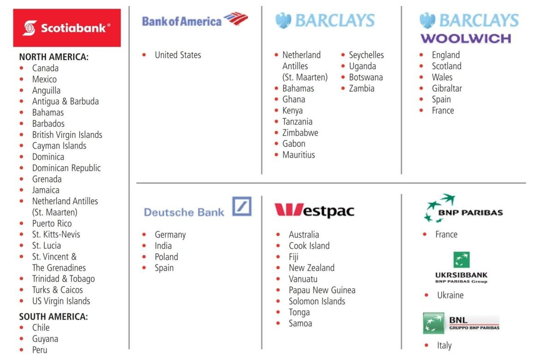 Les banques de l'alliance GAB mondiale