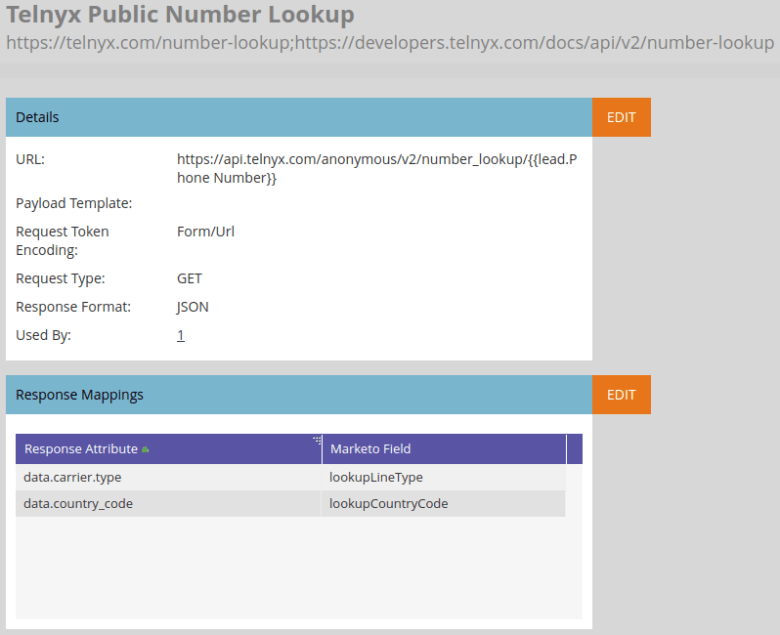 Telnyx Public Number Lookup Webhook
