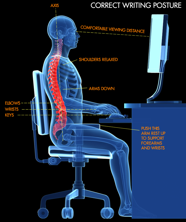 ergonomic chair keyboard position dining room covers ideas writing ergonomics avoiding injury at your desk correct posture
