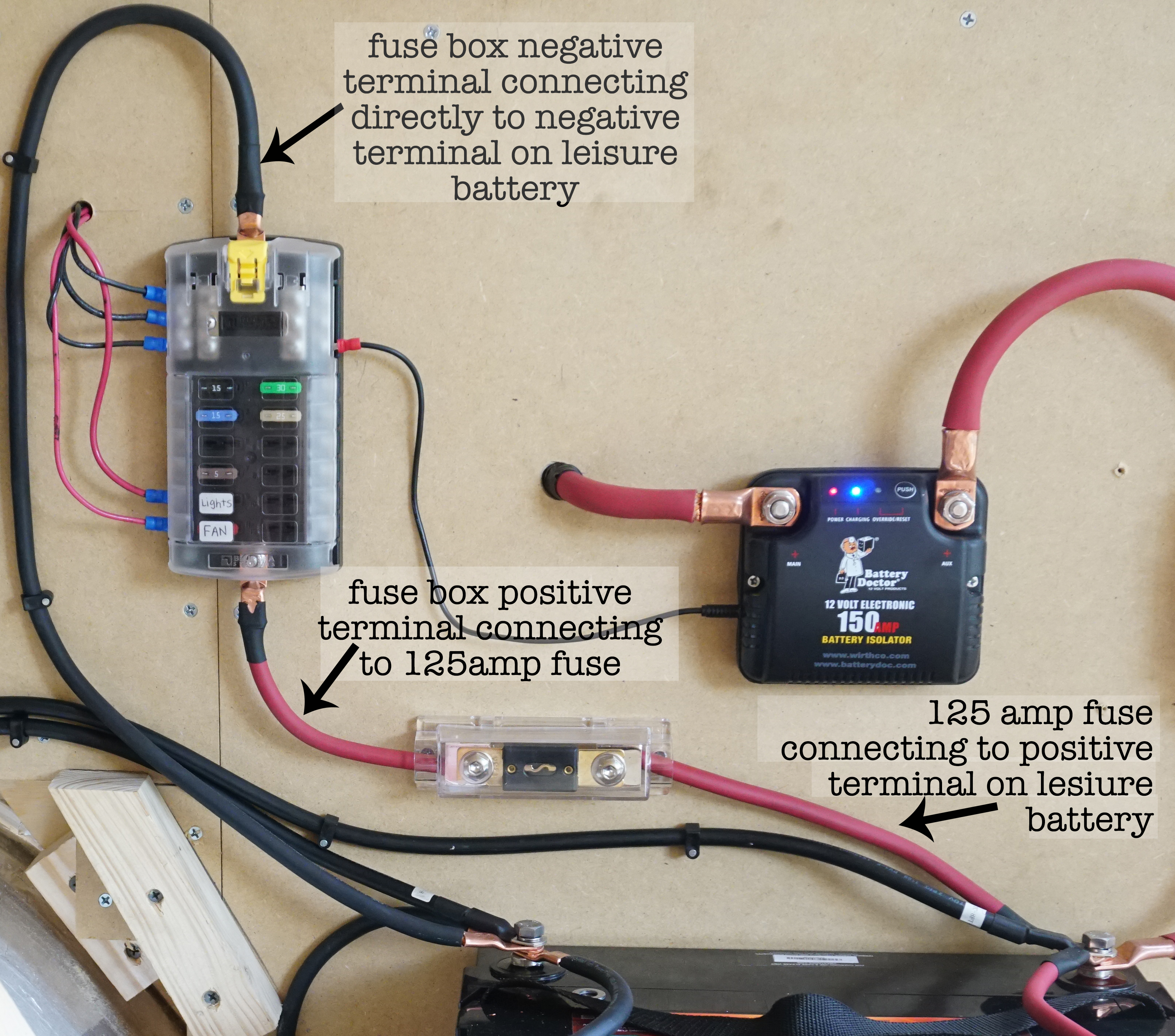 small resolution of 125 amp fuse box wiring diagrams lol 125 amp fuse box