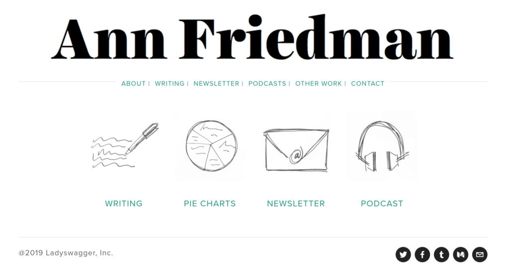 Online Portfolio Examples: 10 Writer Websites We Love