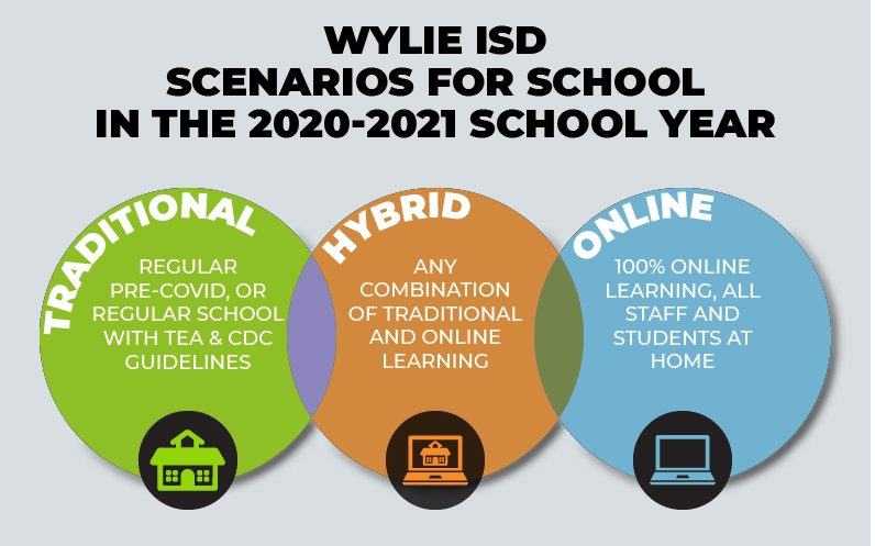 2020-21 School Year Options v2