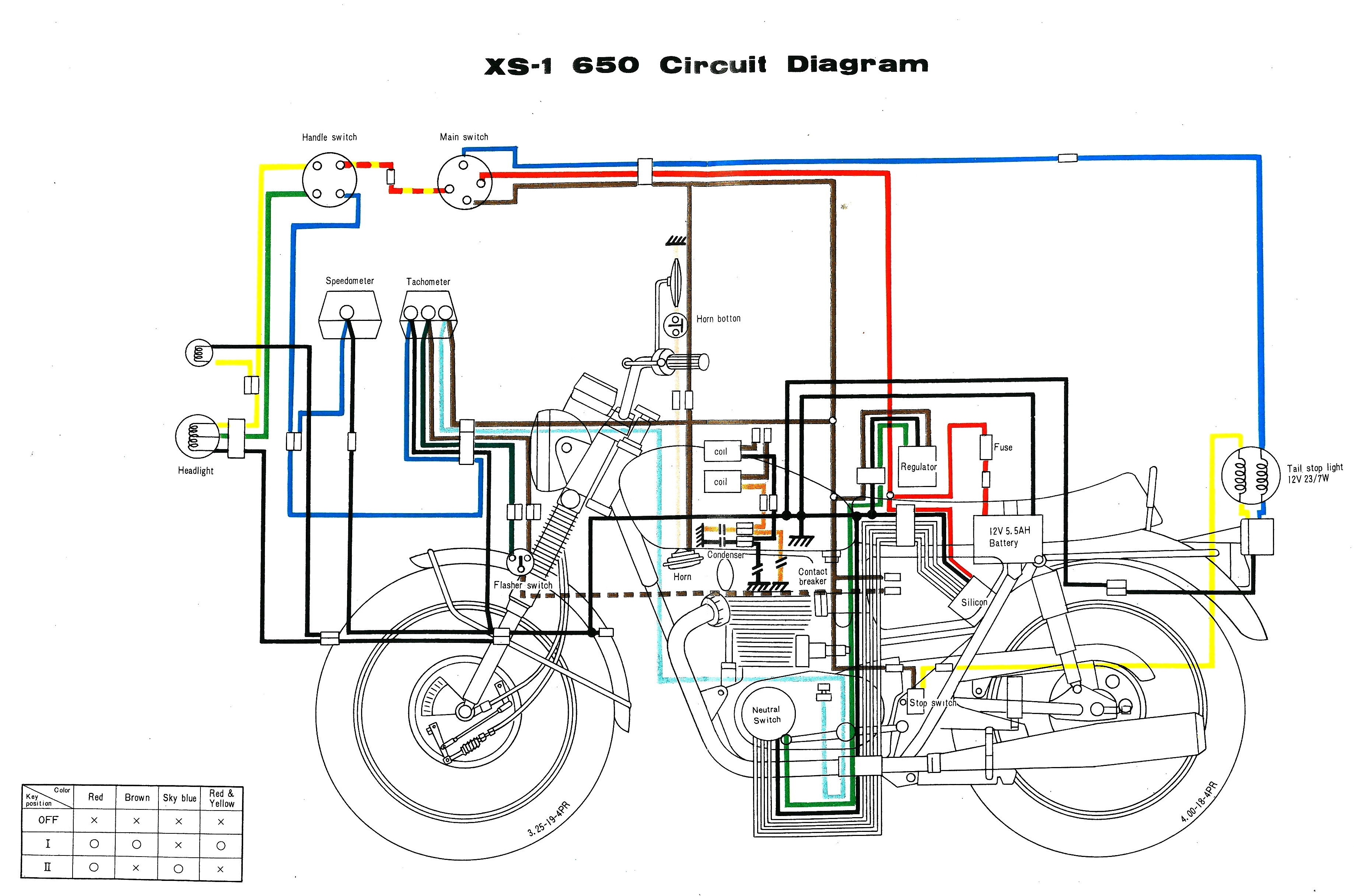 yamaha rd 350 wiring diagram diagrams acupressure to induce labor color best library 1975 schema rh 43 valdeig media de