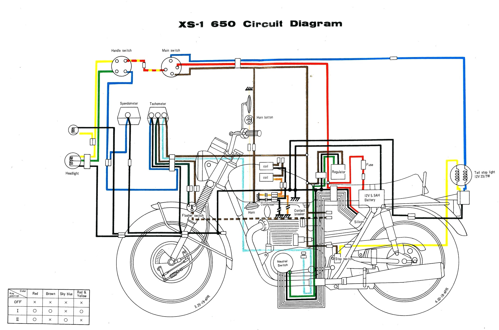 hight resolution of wiring diagrams for yamaha xs750 wiring diagramselectrical wire diagram on a 1978 xs750 wiring diagram third
