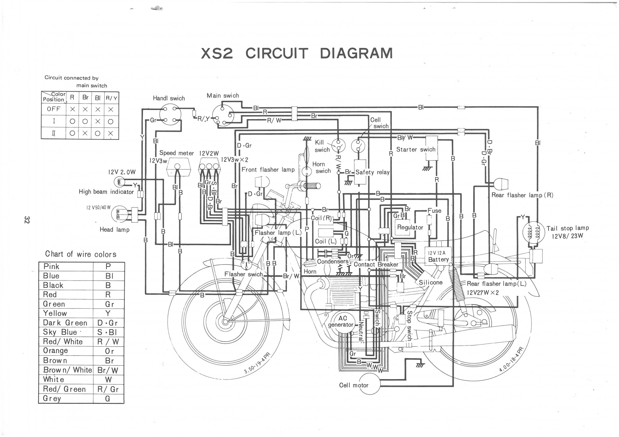 hight resolution of xs650 72 xs2 73 tx650 circuit diagram thexscafe 1981 yamaha xs650 wiring diagram yamaha tx650 wiring diagram