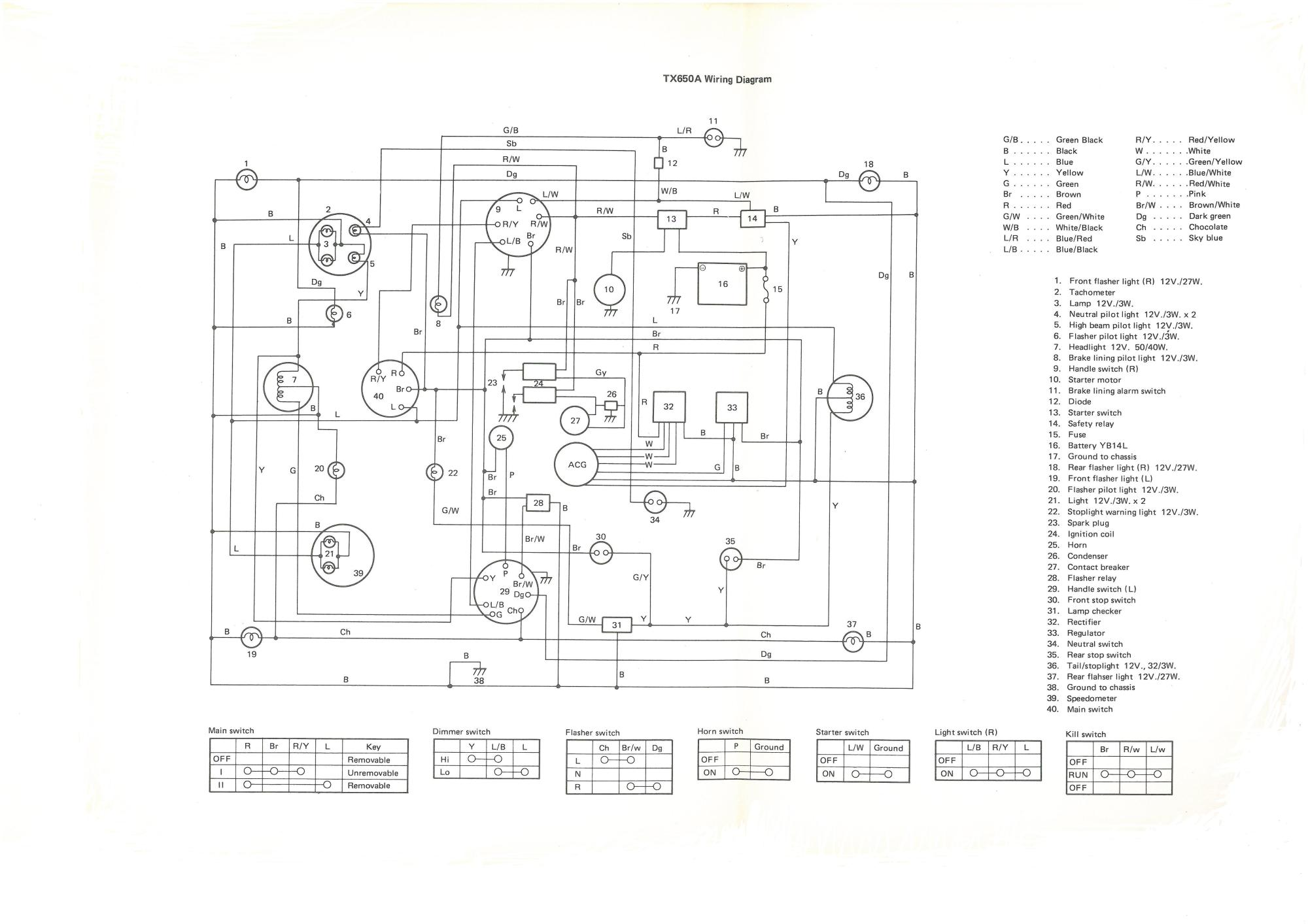 hight resolution of 1977 yamaha xs 750 wiring diagram wiring library yamaha xs750 wiring diagram