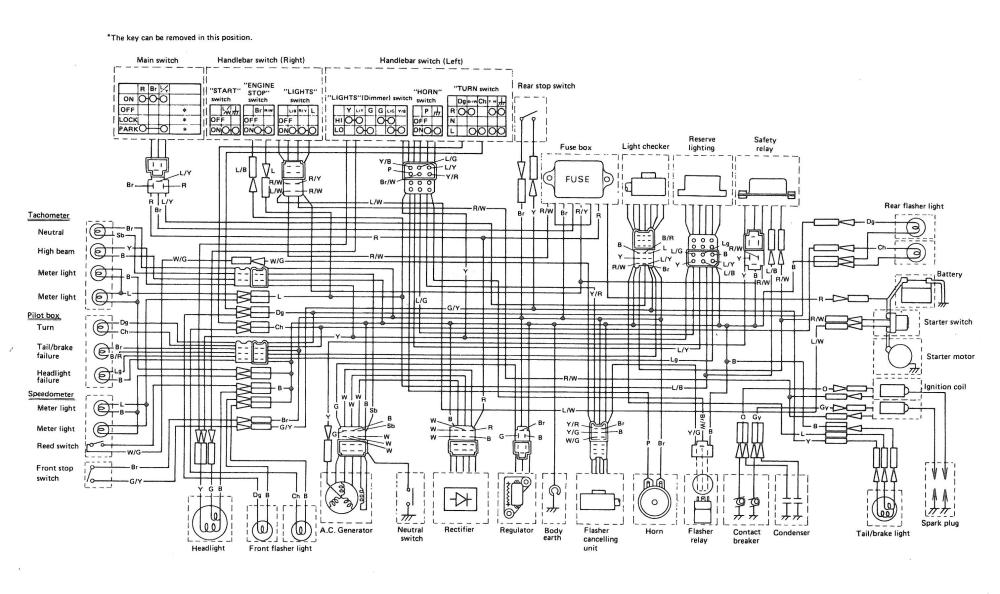 medium resolution of 1972 yamaha 400 wiring diagram