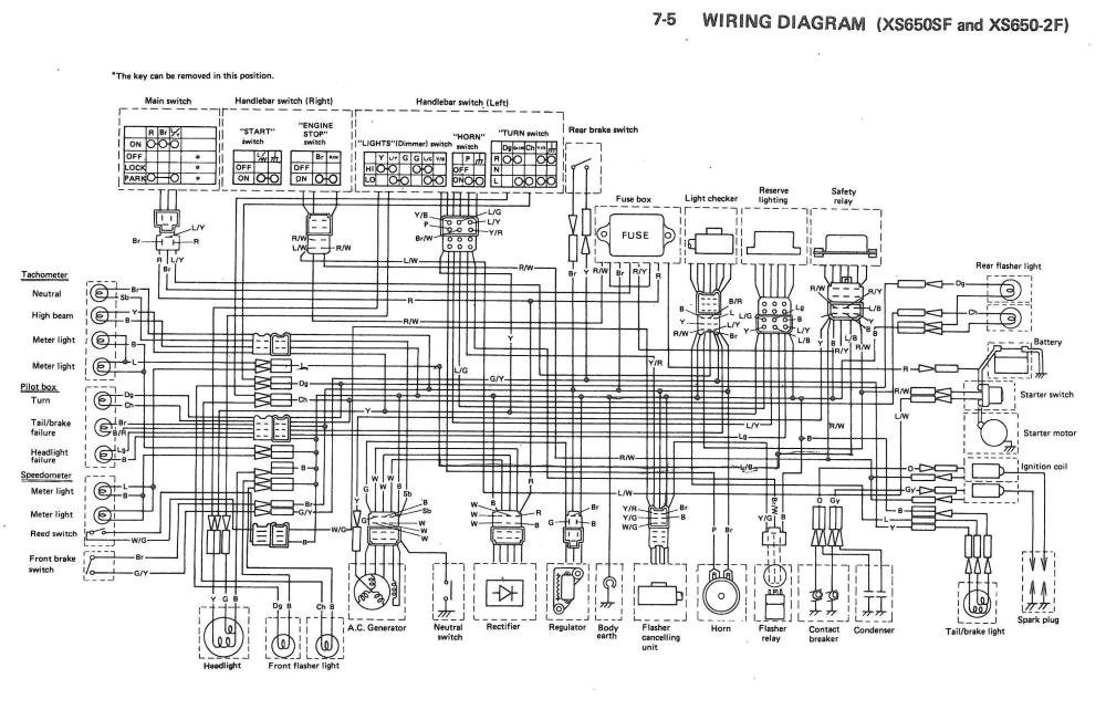 medium resolution of xs650 wiring diagram wiring diagram datasourcexs650 79 xs650sf 2f wiring diagrams thexscafe xs650 wire diagram xs650