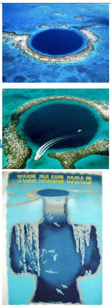 Belize Great Blue Hole - Ocean Levels Fluctuated Over History