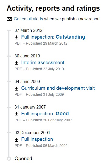 ofted inspections secondary school