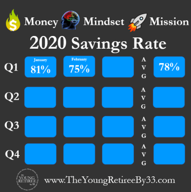 2020 Savings Rate Feb