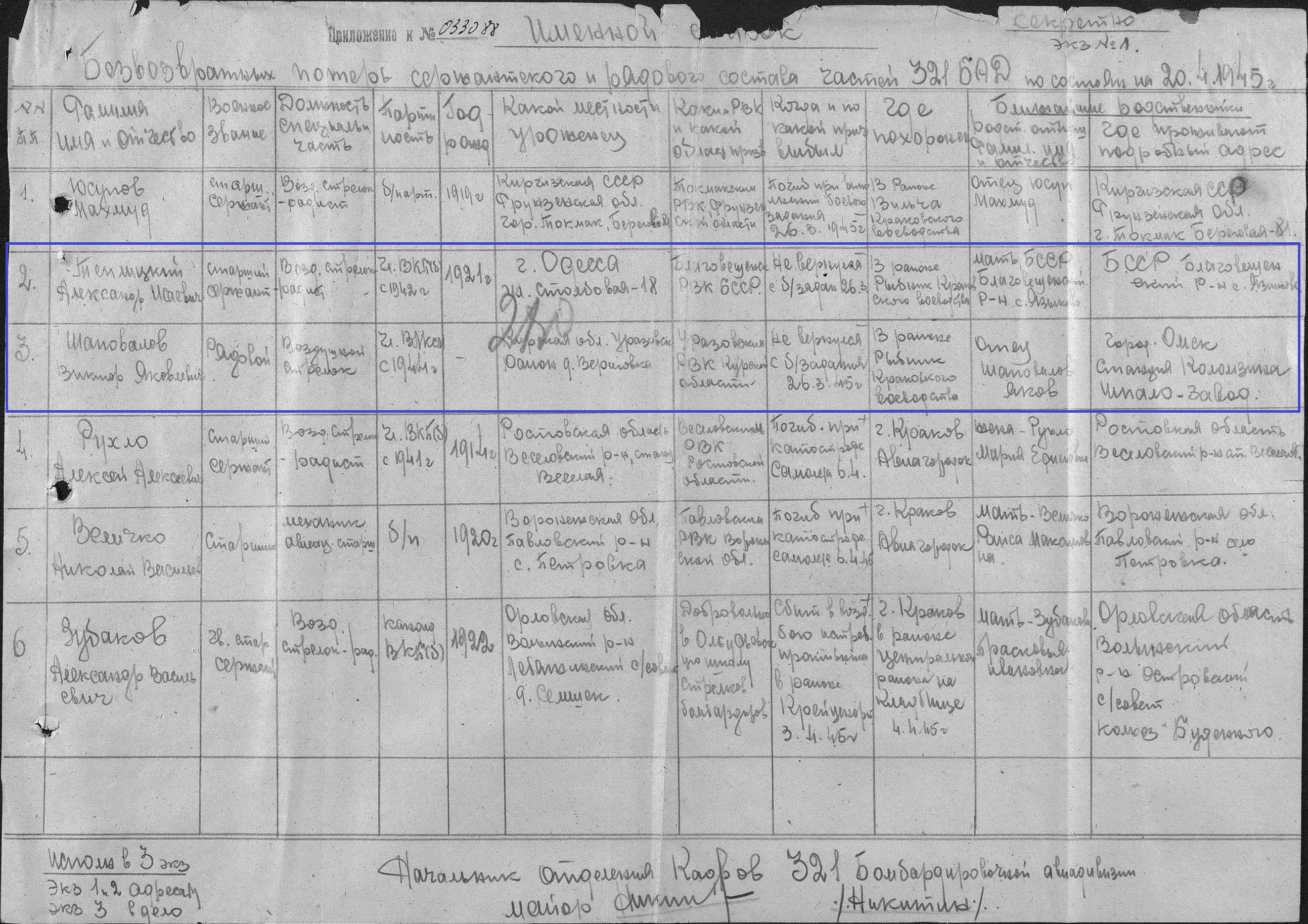 Excursions In Jewish Military History And Jewish Genealogy