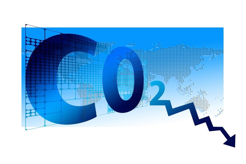 Excess CO2 causes poor indoor air quality