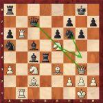 ajedrez rápido