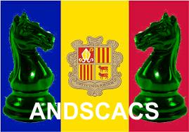 mejores motores de análisis ajedrez