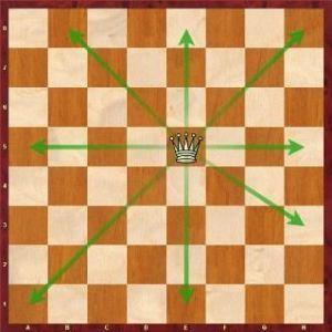 Reglas del ajedrez todo lo que necesitas para jugar