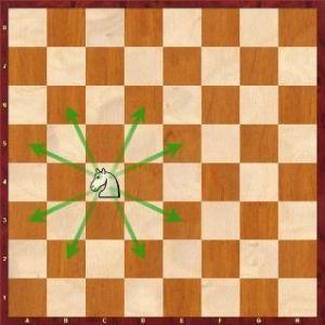 ¿Cómo mueve el caballo en ajedrez?