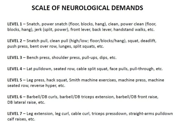 Image result for neurologically demanding exercises