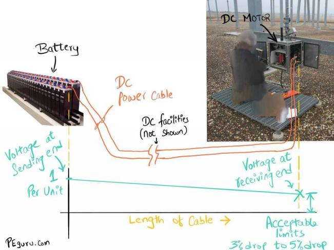 voltage drop calculations - substation design calculations