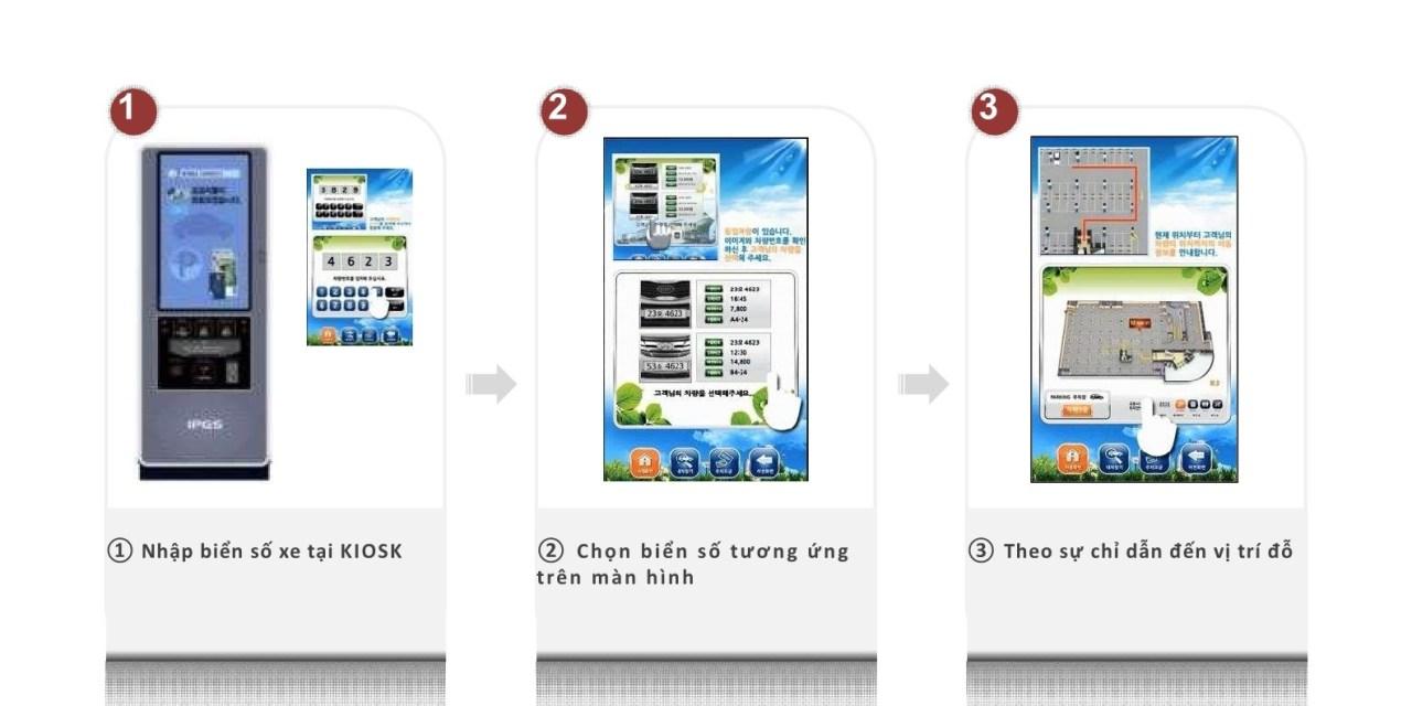 https://i0.wp.com/thienhat.com/wp-content/uploads/2019/06/Nexpa-Video-Based-Smart-Parking23.jpg?resize=1280%2C640&ssl=1