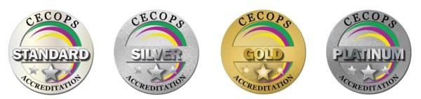 CECOPS grades