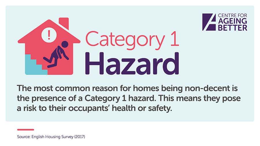 housing category 1 hazard