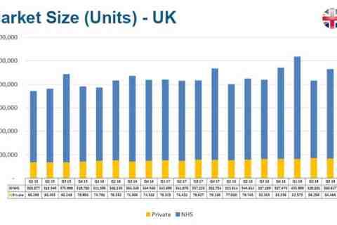 BIHIMA-Q4-hearing-market-data_UK-chart